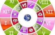 Horoskopta Ev Dereceleri