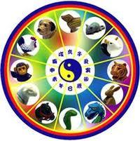 Çin Astrolojisi Nedir?