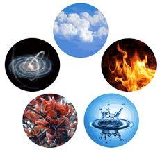 beş element