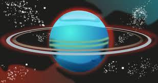 Uranüs Burçlarda