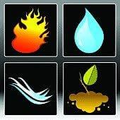 Burçların Elementleri