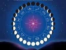 Ocak 2020 Ay Boşlukta ve Burçlarda Takvimi