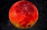 10 Eylül 2020 Mars Retrosunun Etkileri