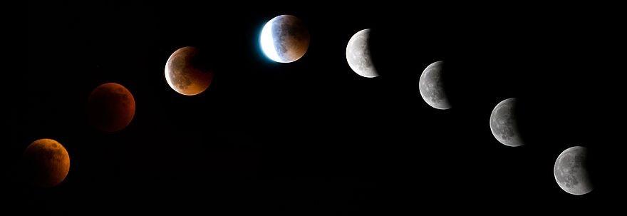 26 Mayıs 2021 Tam Ay Tutulması Etkileri